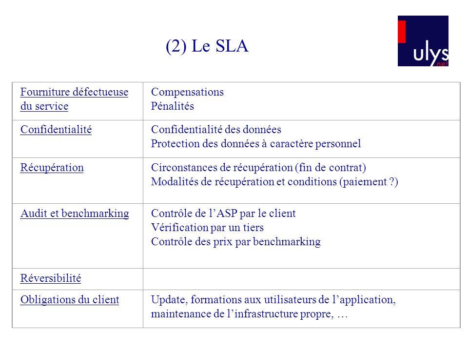 (2) Le SLA Fourniture défectueuse du service Compensations Pénalités ConfidentialitéConfidentialité des données Protection des données à caractère per