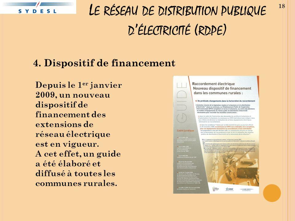 18 L E RÉSEAU DE DISTRIBUTION PUBLIQUE D ÉLECTRICITÉ ( RDPE ) 4.