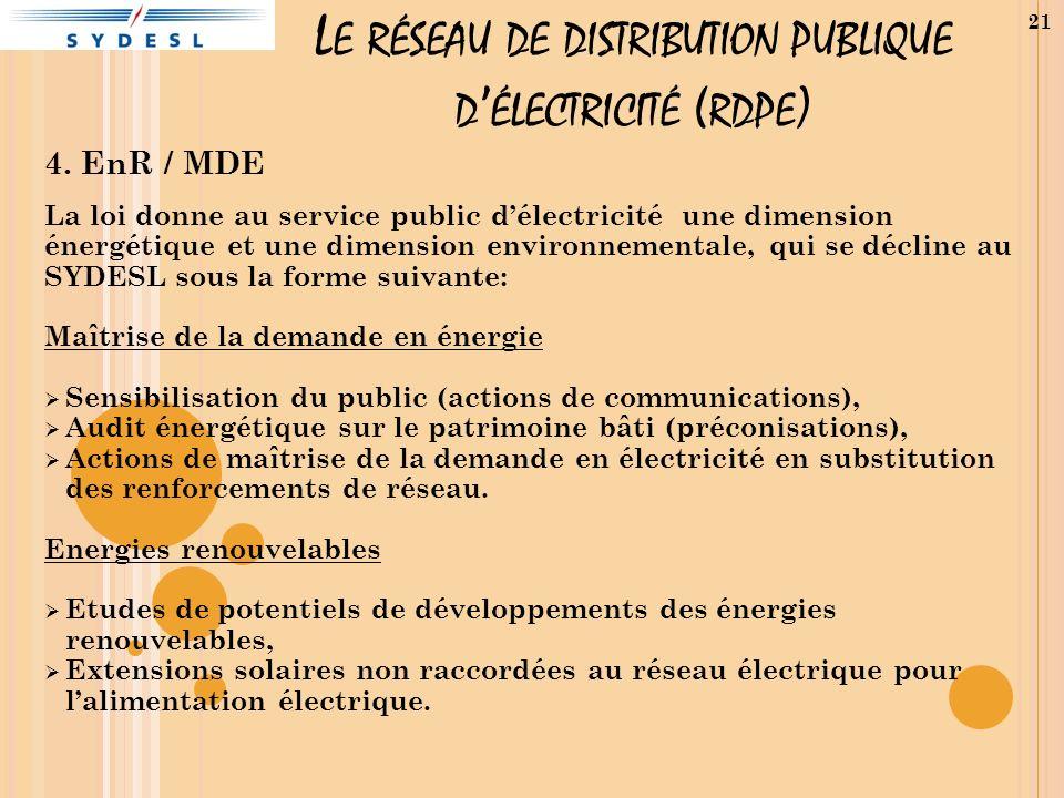 L E RÉSEAU DE DISTRIBUTION PUBLIQUE D ÉLECTRICITÉ ( RDPE ) 4.