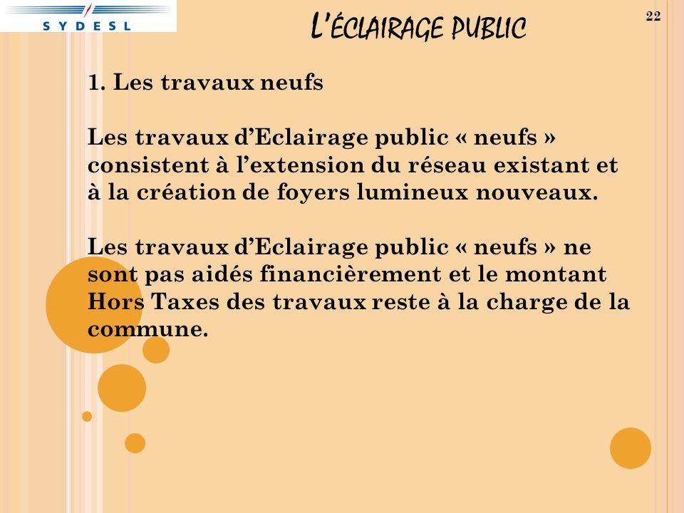 L ÉCLAIRAGE PUBLIC 1.