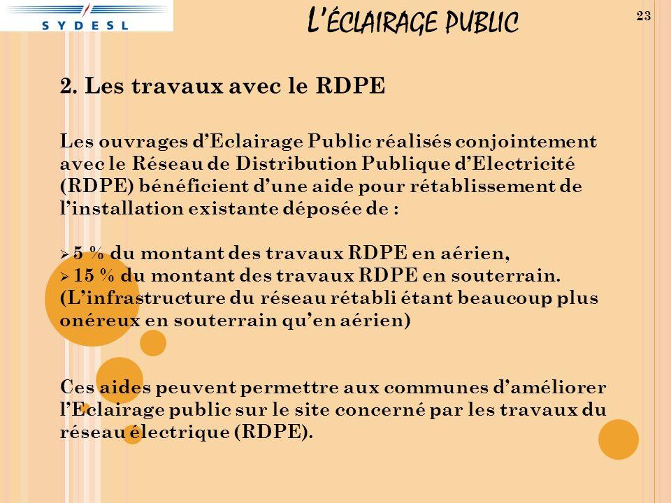 L ÉCLAIRAGE PUBLIC 2.
