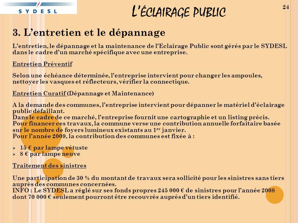 L ÉCLAIRAGE PUBLIC 3.