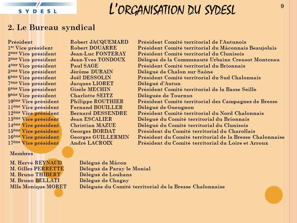 L ORGANISATION DU SYDESL 2.