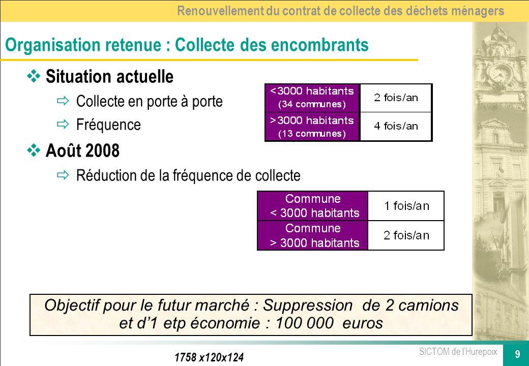 SICTOM de lHurepoix 9 Renouvellement du contrat de collecte des déchets ménagers Situation actuelle ðCollecte en porte à porte ðFréquence Août 2008 ðR
