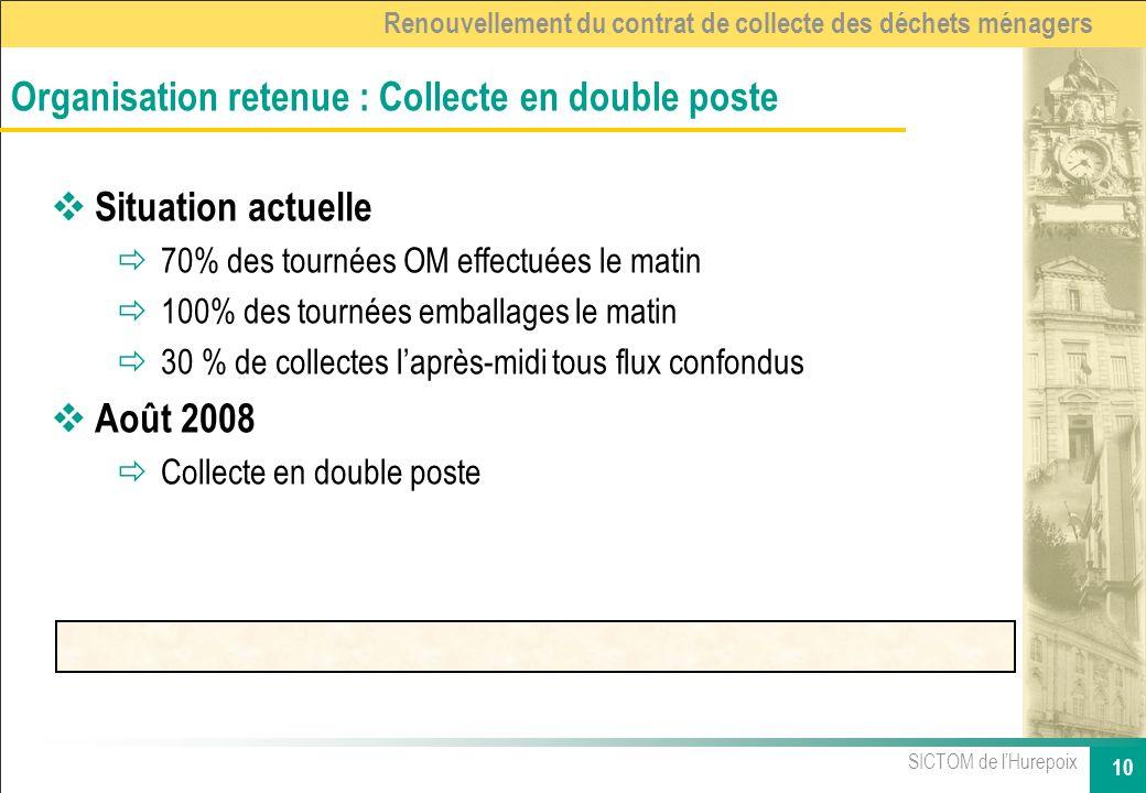 SICTOM de lHurepoix 10 Renouvellement du contrat de collecte des déchets ménagers Situation actuelle ð70% des tournées OM effectuées le matin ð100% de