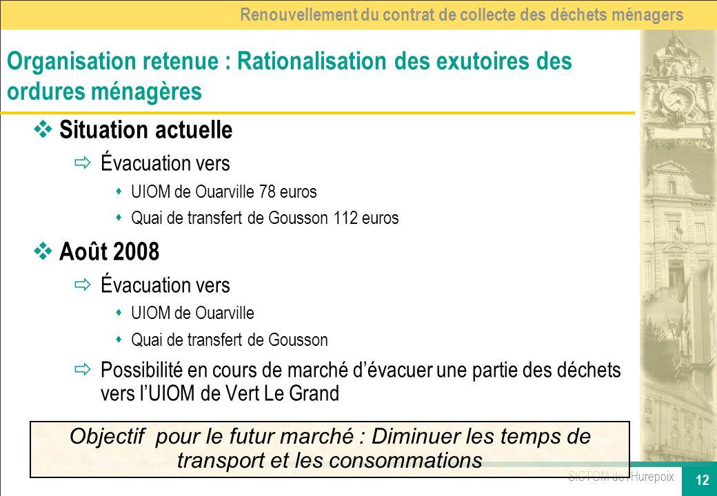 SICTOM de lHurepoix 12 Renouvellement du contrat de collecte des déchets ménagers Situation actuelle ðÉvacuation vers UIOM de Ouarville 78 euros Quai