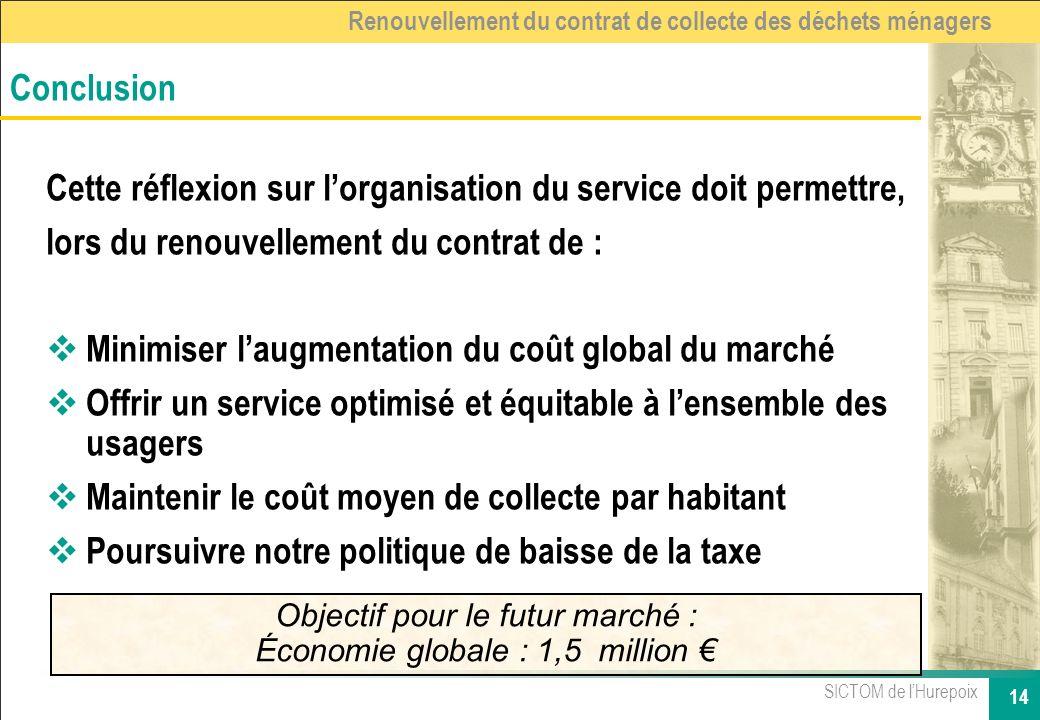 SICTOM de lHurepoix 14 Renouvellement du contrat de collecte des déchets ménagers Cette réflexion sur lorganisation du service doit permettre, lors du