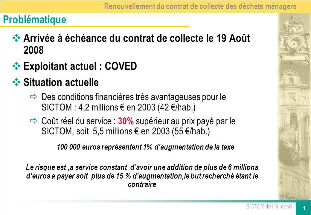 SICTOM de lHurepoix 1 Renouvellement du contrat de collecte des déchets ménagers Arrivée à échéance du contrat de collecte le 19 Août 2008 Exploitant