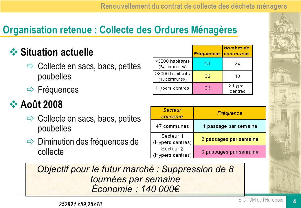 SICTOM de lHurepoix 4 Renouvellement du contrat de collecte des déchets ménagers Situation actuelle ðCollecte en sacs, bacs, petites poubelles ðFréque