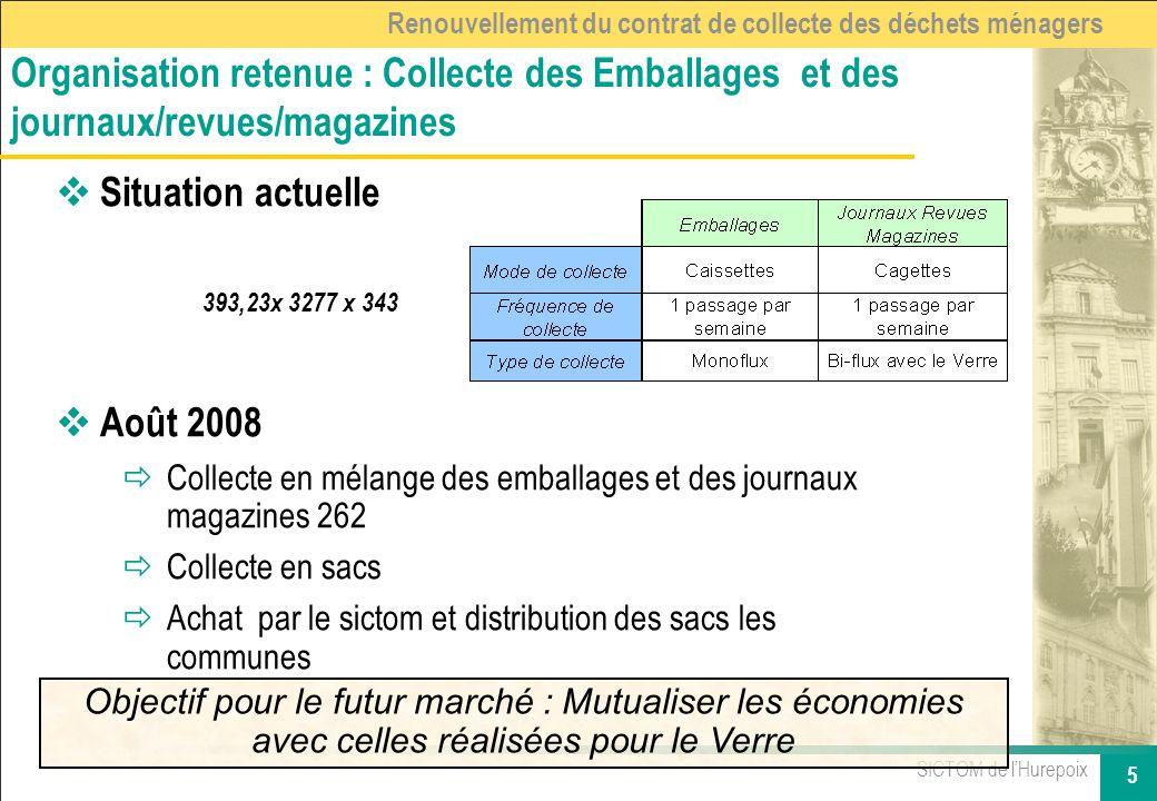 SICTOM de lHurepoix 5 Renouvellement du contrat de collecte des déchets ménagers Situation actuelle Août 2008 ðCollecte en mélange des emballages et d