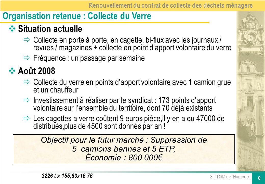 SICTOM de lHurepoix 6 Renouvellement du contrat de collecte des déchets ménagers Situation actuelle ðCollecte en porte à porte, en cagette, bi-flux av