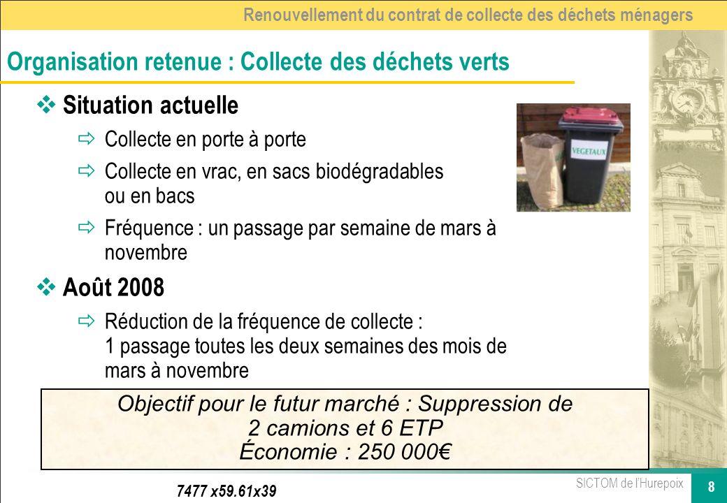 SICTOM de lHurepoix 8 Renouvellement du contrat de collecte des déchets ménagers Situation actuelle ðCollecte en porte à porte ðCollecte en vrac, en s