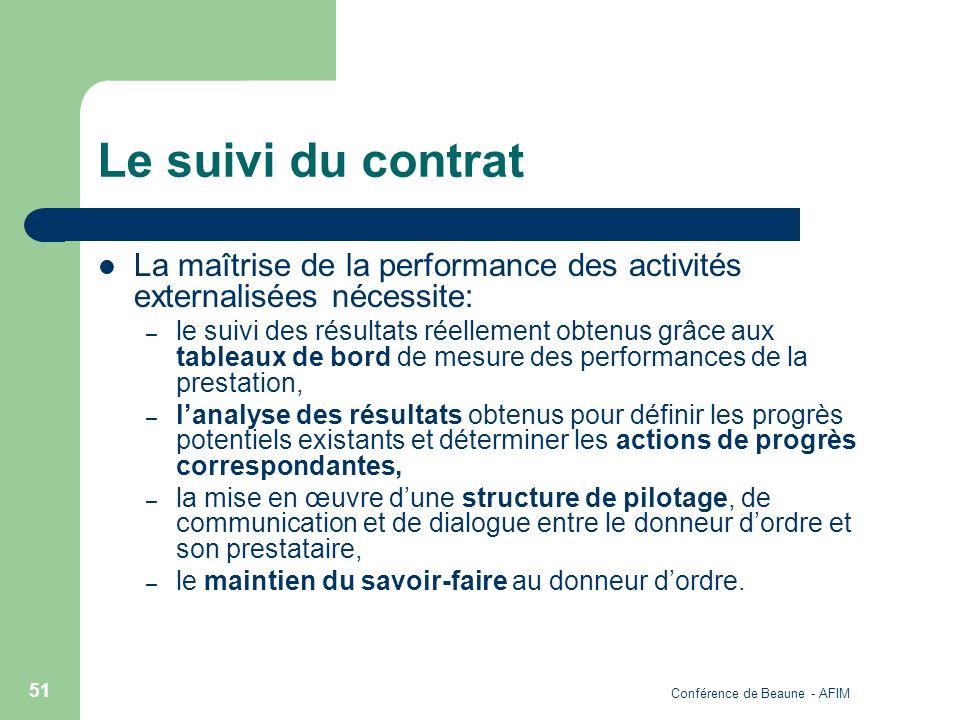 Conférence de Beaune - AFIM 51 Le suivi du contrat La maîtrise de la performance des activités externalisées nécessite: – le suivi des résultats réell