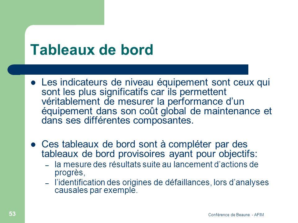 Conférence de Beaune - AFIM 53 Tableaux de bord Les indicateurs de niveau équipement sont ceux qui sont les plus significatifs car ils permettent véri