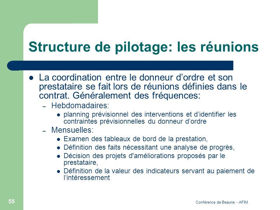 Conférence de Beaune - AFIM 55 Structure de pilotage: les réunions La coordination entre le donneur dordre et son prestataire se fait lors de réunions