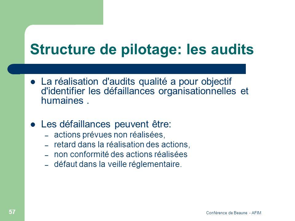 Conférence de Beaune - AFIM 57 Structure de pilotage: les audits La réalisation d'audits qualité a pour objectif d'identifier les défaillances organis