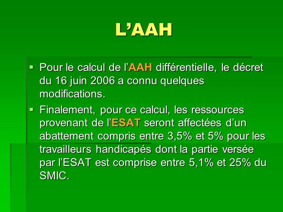 LAAH Pour le calcul de lAAH différentielle, le décret du 16 juin 2006 a connu quelques modifications.