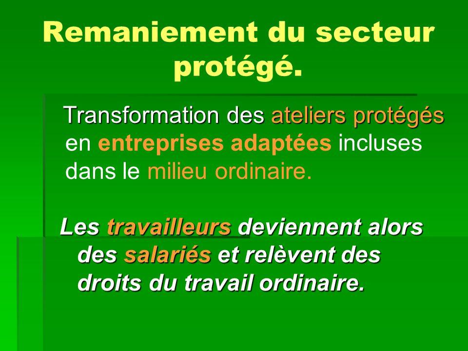 Article 4 Participation de la personne à lensemble des activités.