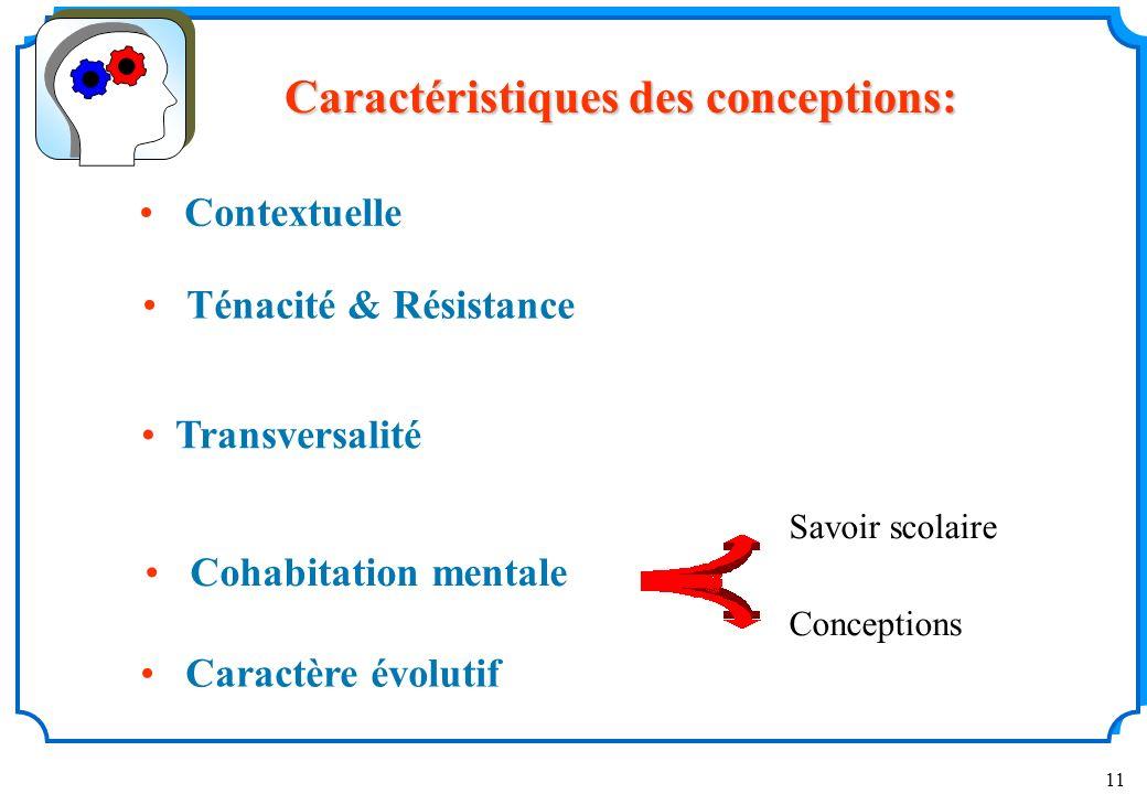11 Caractéristiques des conceptions: Cohabitation mentale Savoir scolaire Conceptions Caractère évolutif Contextuelle Transversalité Ténacité & Résistance