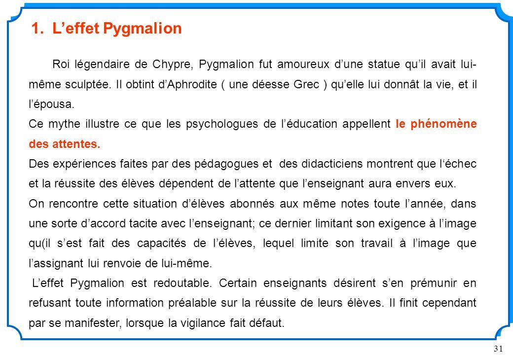 31 1.Leffet Pygmalion Roi légendaire de Chypre, Pygmalion fut amoureux dune statue quil avait lui- même sculptée.
