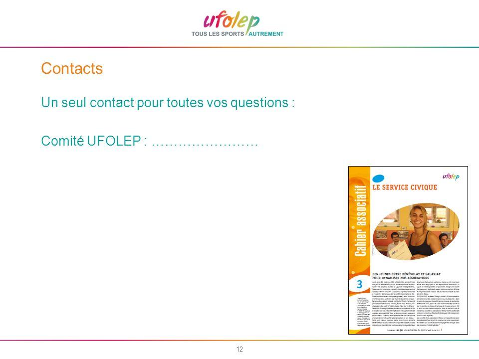 12 Contacts Un seul contact pour toutes vos questions : Comité UFOLEP : ……………………