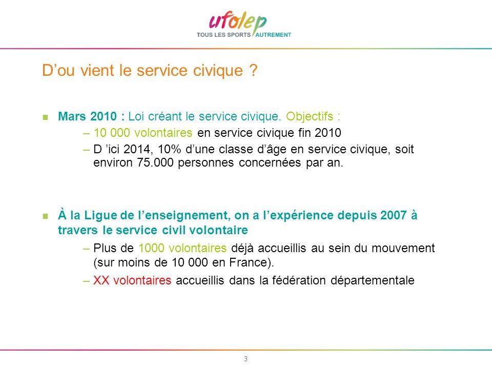3 Dou vient le service civique ? Mars 2010 : Loi créant le service civique. Objectifs : –10 000 volontaires en service civique fin 2010 –D ici 2014, 1