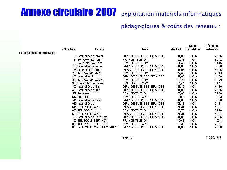 Annexe circulaire 2007 exploitation matériels informatiques pédagogiques & coûts des réseaux :