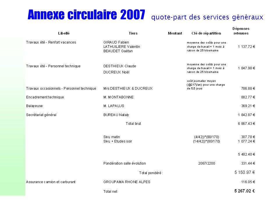 Annexe circulaire 2007 quote-part des services généraux