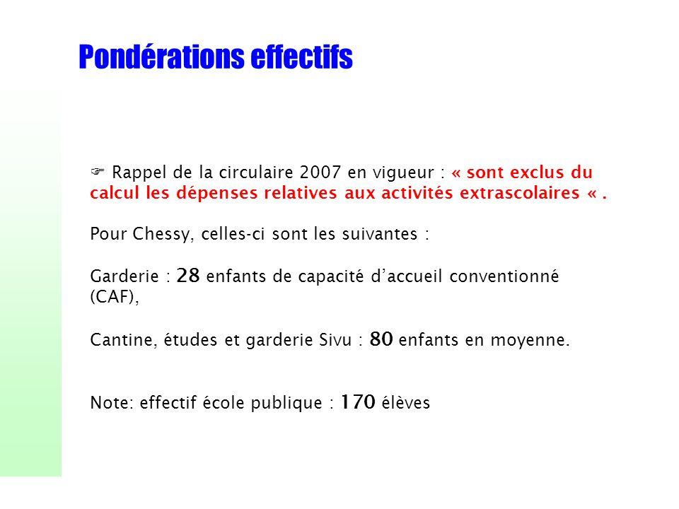 Pondérations effectifs Rappel de la circulaire 2007 en vigueur : « sont exclus du calcul les dépenses relatives aux activités extrascolaires «. Pour C