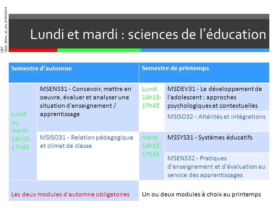 HEP Vaud_filière_s2_mh_01/05/2014 Lundi et mardi : sciences de léducation Semestre dautomneSemestre de printemps Lundi ou mardi 14h15- 17h45 MSENS31 -