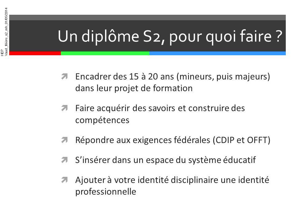 HEP Vaud_filière_s2_mh_01/05/2014 Un diplôme S2, pour quoi faire ? Encadrer des 15 à 20 ans (mineurs, puis majeurs) dans leur projet de formation Fair
