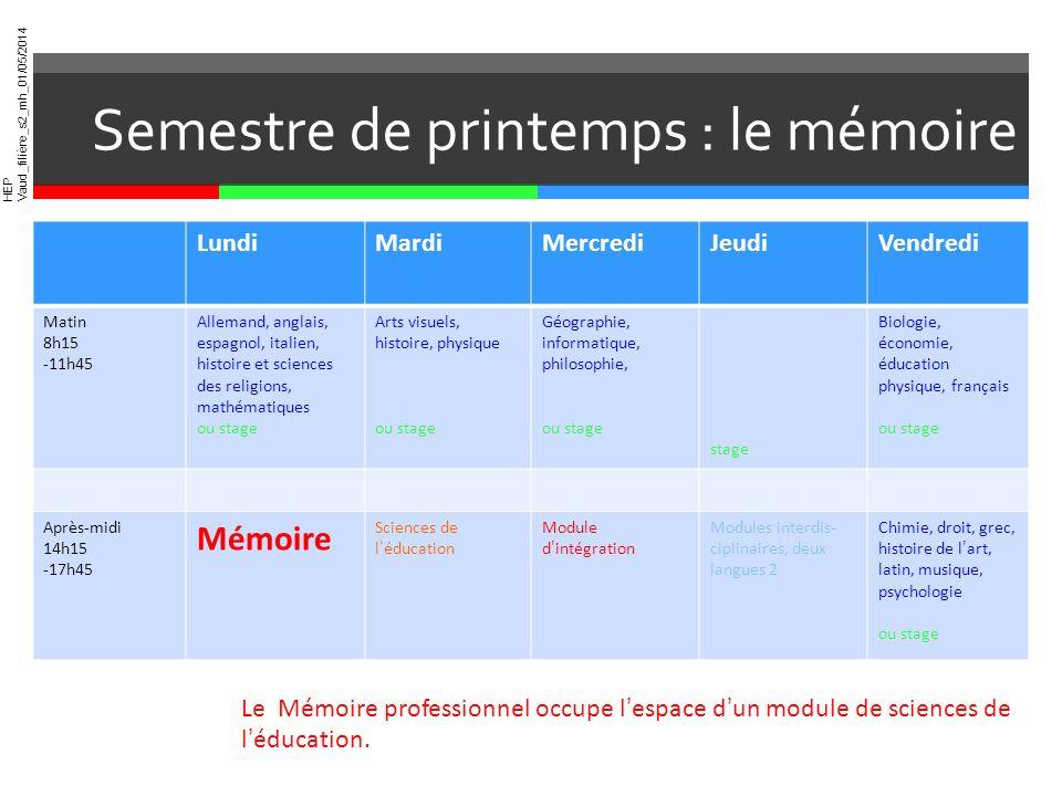 HEP Vaud_filière_s2_mh_01/05/2014 Semestre de printemps : le mémoire LundiMardiMercrediJeudiVendredi Matin 8h15 -11h45 Allemand, anglais, espagnol, it