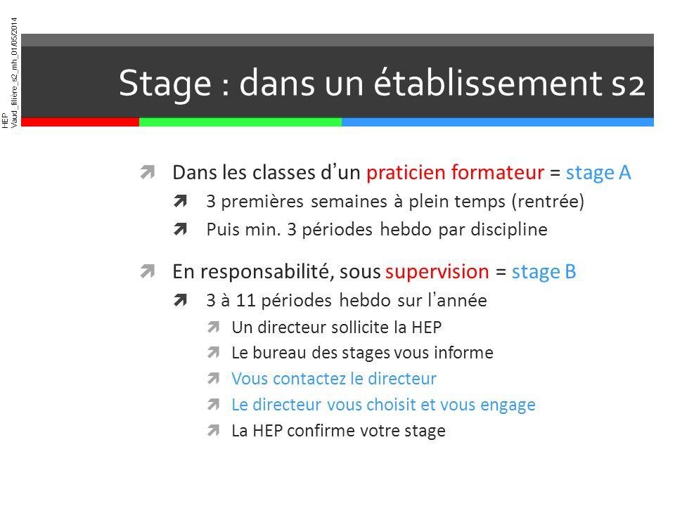 HEP Vaud_filière_s2_mh_01/05/2014 Stage : dans un établissement s2 Dans les classes dun praticien formateur = stage A 3 premières semaines à plein tem