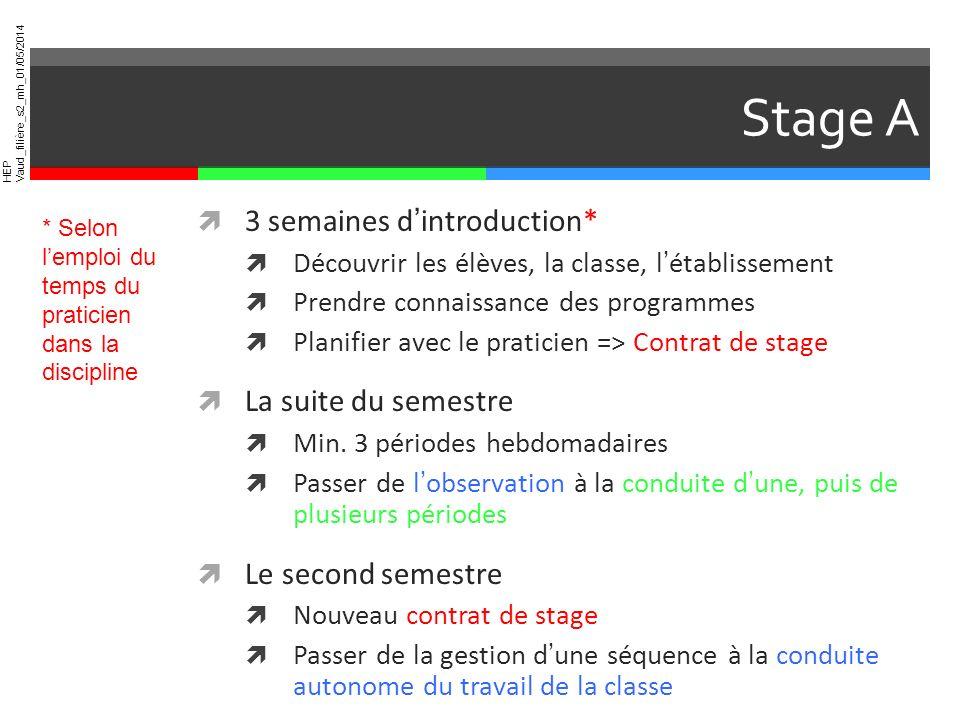 HEP Vaud_filière_s2_mh_01/05/2014 Stage A 3 semaines dintroduction* Découvrir les élèves, la classe, létablissement Prendre connaissance des programme