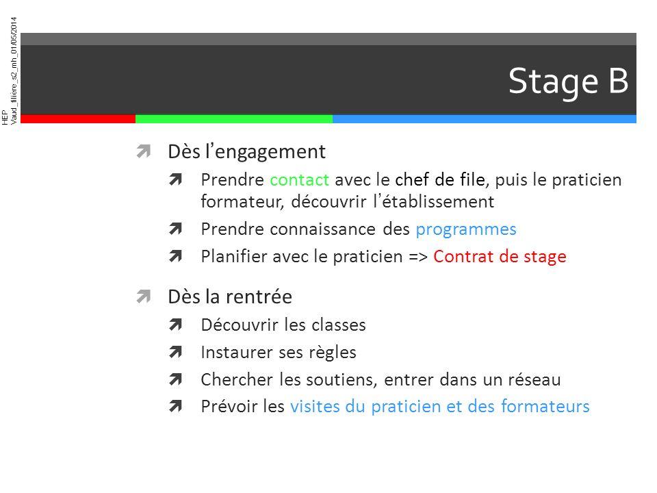 HEP Vaud_filière_s2_mh_01/05/2014 Stage B Dès lengagement Prendre contact avec le chef de file, puis le praticien formateur, découvrir létablissement