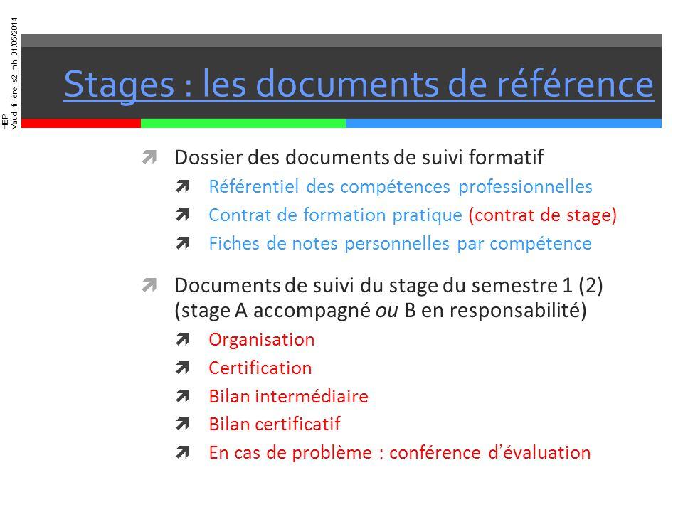 HEP Vaud_filière_s2_mh_01/05/2014 Stages : les documents de référence Dossier des documents de suivi formatif Référentiel des compétences professionne