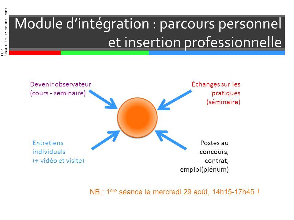 HEP Vaud_filière_s2_mh_01/05/2014 Module dintégration : parcours personnel et insertion professionnelle Devenir observateur (cours - séminaire) Échang