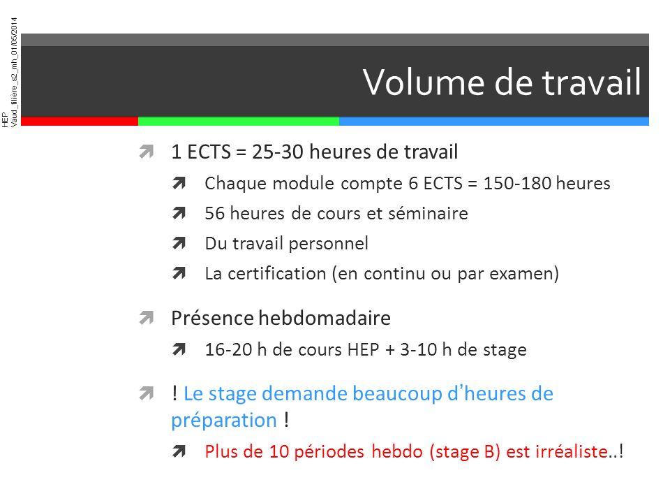 HEP Vaud_filière_s2_mh_01/05/2014 Volume de travail 1 ECTS = 25-30 heures de travail Chaque module compte 6 ECTS = 150-180 heures 56 heures de cours e