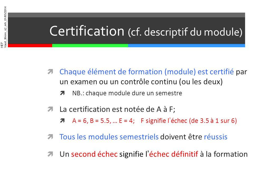 HEP Vaud_filière_s2_mh_01/05/2014 Certification (cf. descriptif du module) Chaque élément de formation (module) est certifié par un examen ou un contr