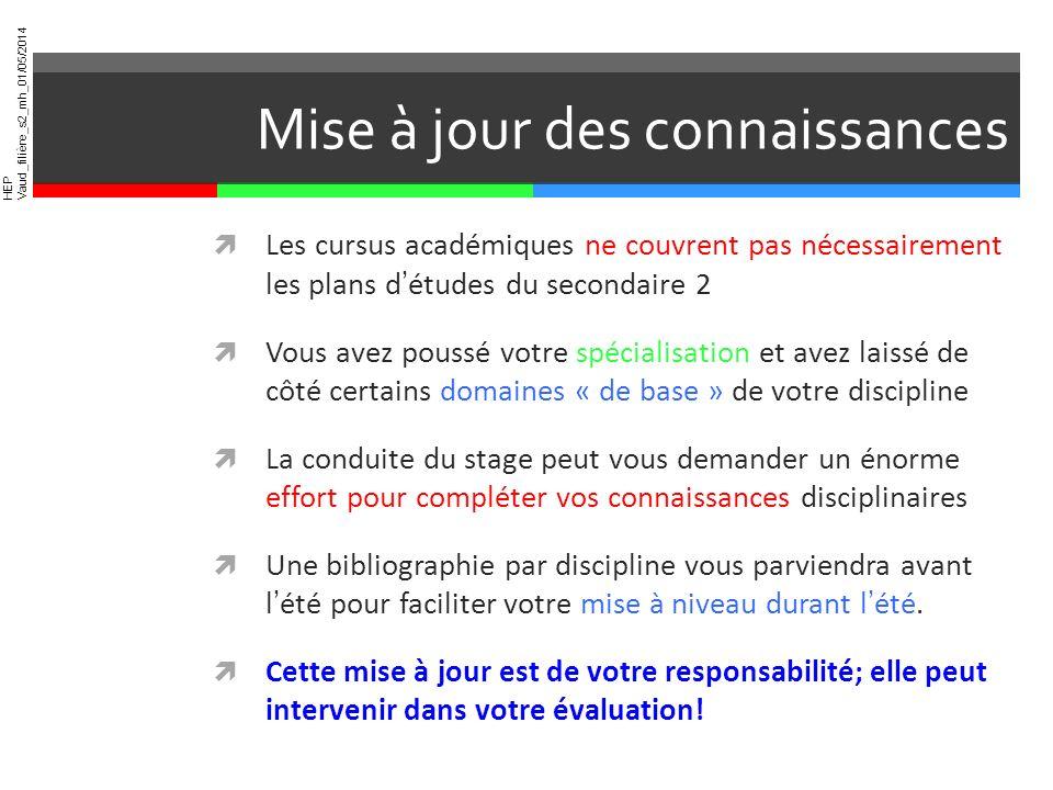 HEP Vaud_filière_s2_mh_01/05/2014 Mise à jour des connaissances Les cursus académiques ne couvrent pas nécessairement les plans détudes du secondaire