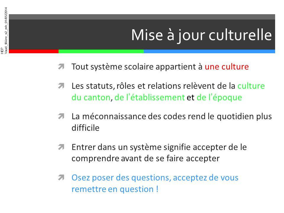 HEP Vaud_filière_s2_mh_01/05/2014 Mise à jour culturelle Tout système scolaire appartient à une culture Les statuts, rôles et relations relèvent de la