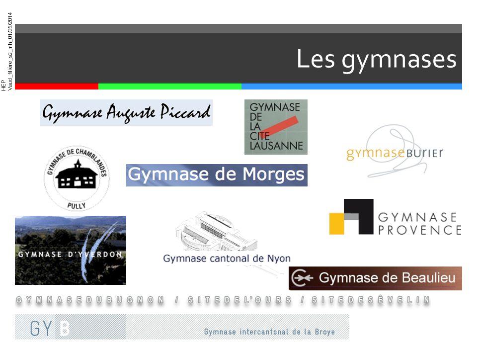 HEP Vaud_filière_s2_mh_01/05/2014 Les gymnases