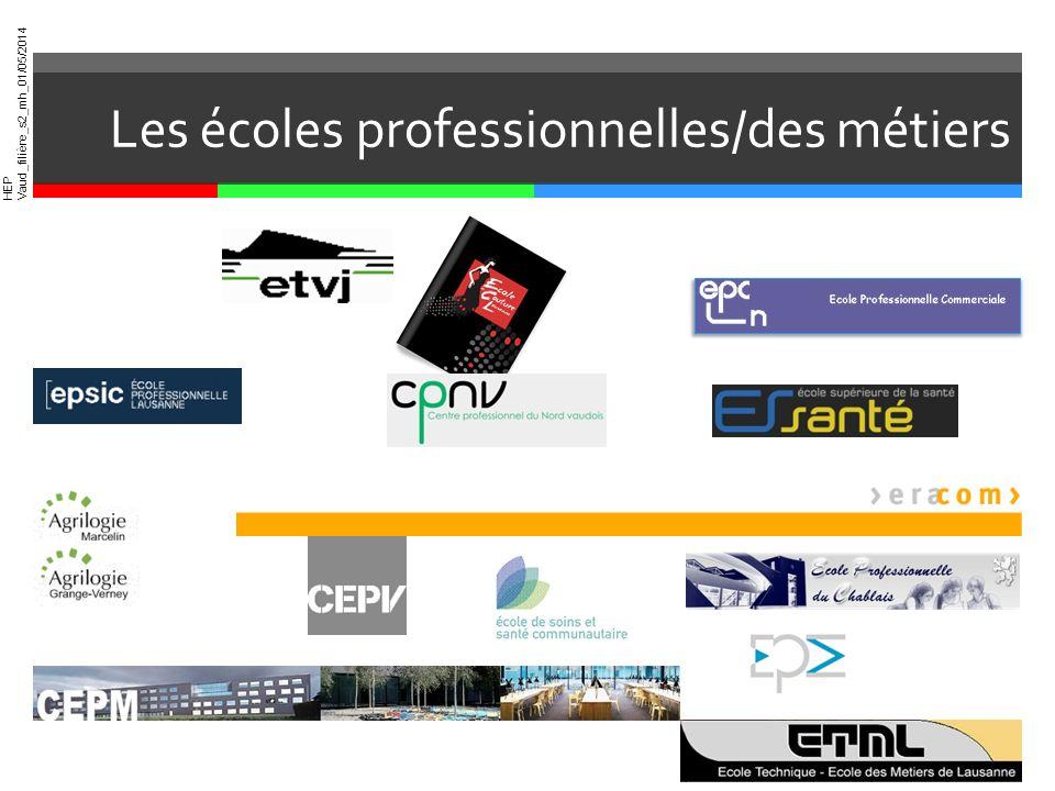 HEP Vaud_filière_s2_mh_01/05/2014 Les écoles professionnelles/des métiers