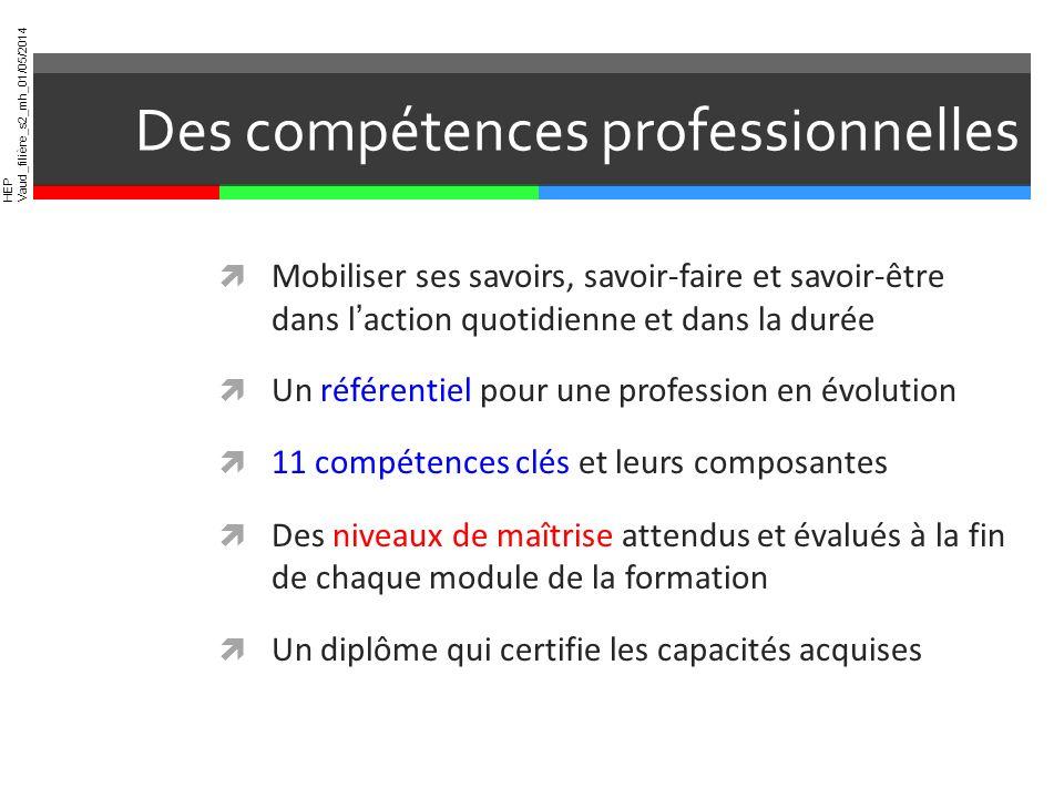 HEP Vaud_filière_s2_mh_01/05/2014 Des compétences professionnelles Mobiliser ses savoirs, savoir-faire et savoir-être dans laction quotidienne et dans