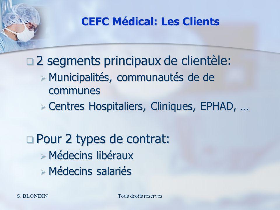 CEFC Médical: Les Clients 2 segments principaux de clientèle: Municipalités, communautés de de communes Centres Hospitaliers, Cliniques, EPHAD, … Pour 2 types de contrat: Médecins libéraux Médecins salariés S.