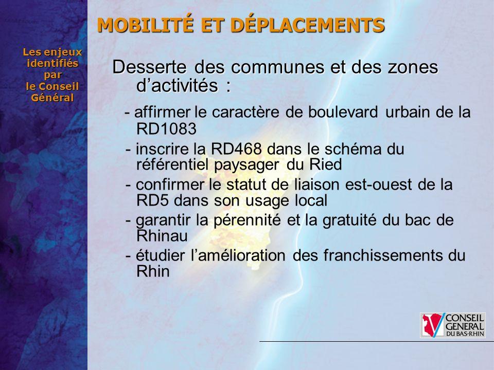 Les enjeux identifiés par le Conseil Général Desserte des communes et des zones dactivités: Desserte des communes et des zones dactivités : - affirmer