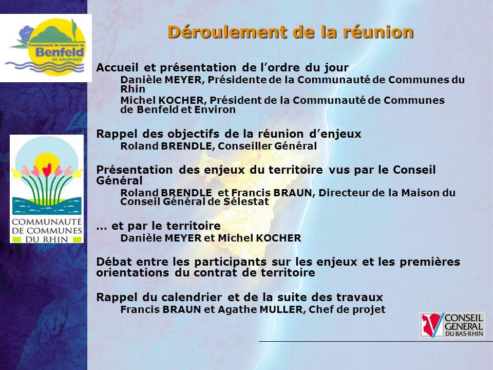 Déroulement de la réunion Accueil et présentation de lordre du jour Danièle MEYER, Présidente de la Communauté de Communes du Rhin Michel KOCHER, Prés
