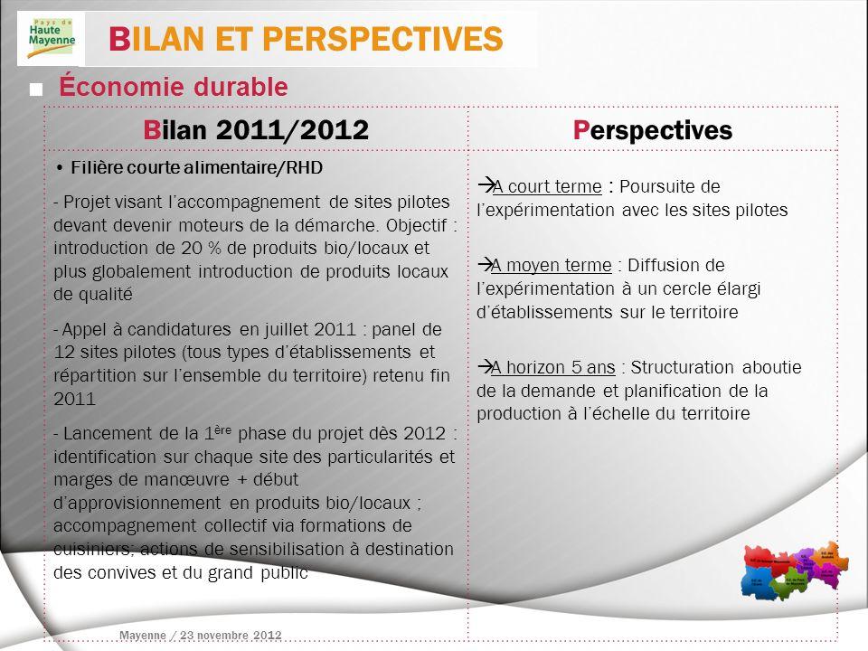 Économie durable BILAN ET PERSPECTIVES Bilan 2011/2012Perspectives Filière courte alimentaire/RHD - Projet visant laccompagnement de sites pilotes dev