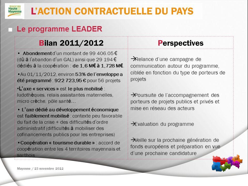 Le programme LEADER LACTION CONTRACTUELLE DU PAYS Bilan 2011/2012Perspectives Abondement d un montant de 99 406.05 (d û à l abandon d un GAL) ainsi qu