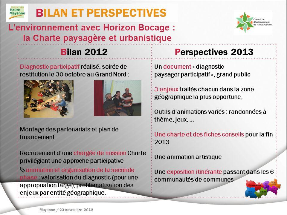 Lenvironnement avec Horizon Bocage : la Charte paysagère et urbanistique BILAN ET PERSPECTIVES Bilan 2012Perspectives 2013 Diagnostic participatif réa